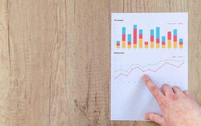 Wie wichtig ist Positionierung für dein Unternehmen?