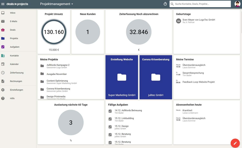 d&p-Dashboard für Projektmanager & Projektleiter